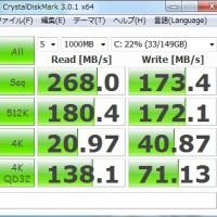 Intel SSD 320シリーズ 160GBモデル と Windows7 購入
