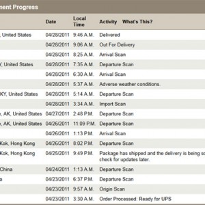 iPad 2 を AppleStoreUS・・・アメリカから購入した!まとめ